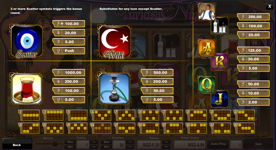 Turkish Nights Paytable