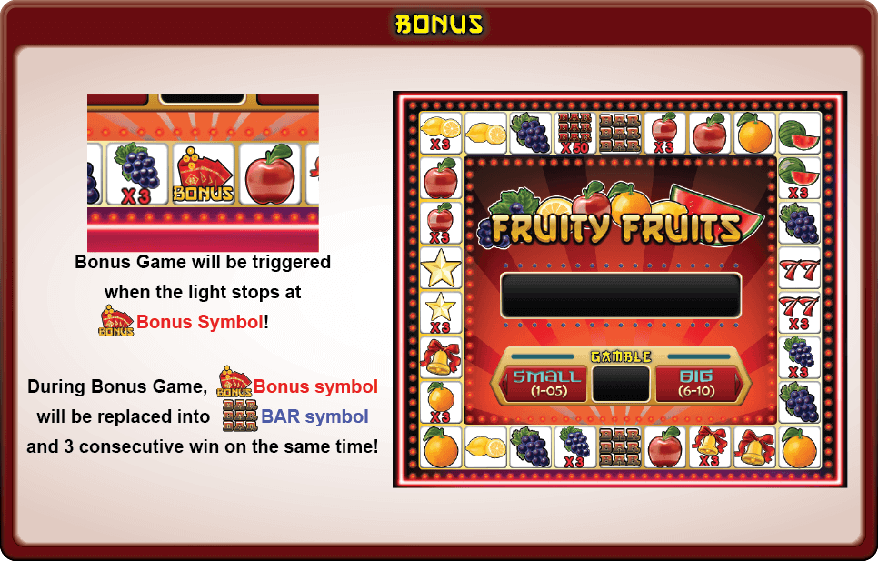 Fruity Fruits info page.png