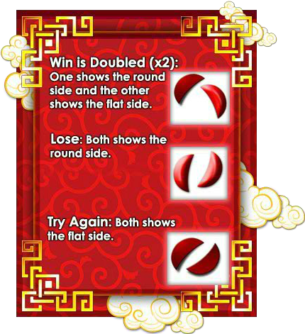 God of Fortune Gamble Outcome