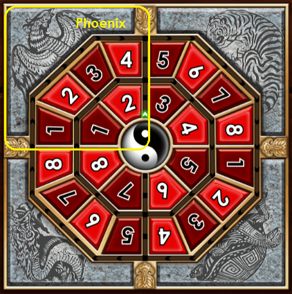 Yin Yang Treasure phoenix group betting option.png