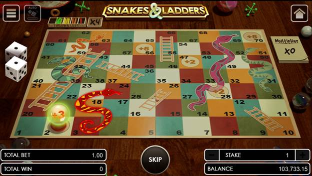 Snakes and Ladders with added multiplier