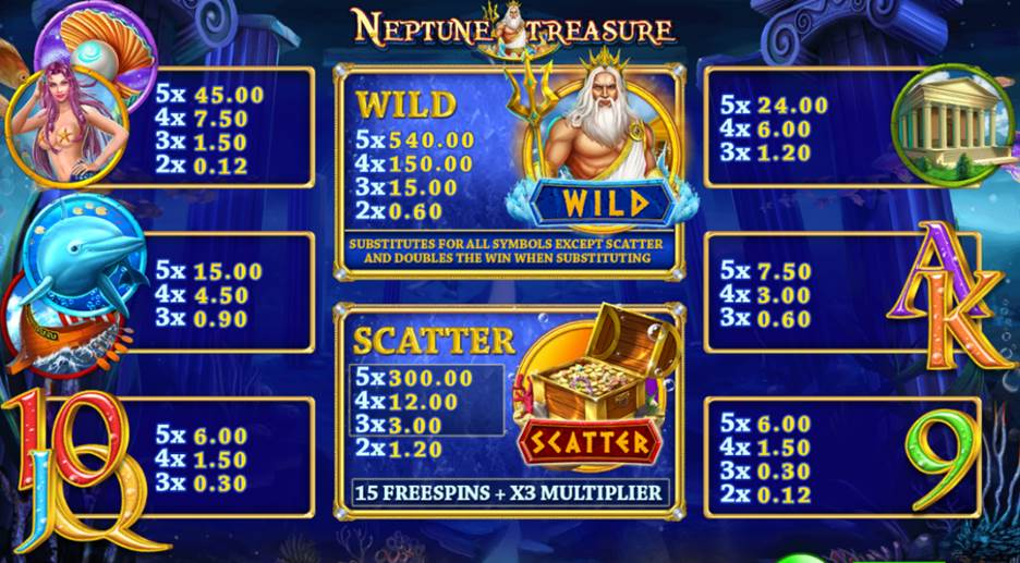 Neptune Treasure paytable