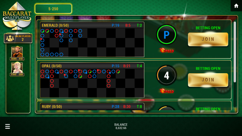 SBOBET Casino Games - Baccarat Multiplayer Lobby