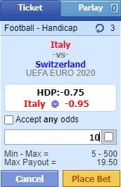 negative malay odds
