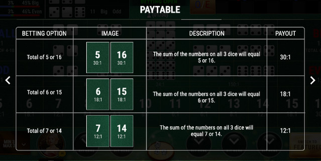 SBOBET Casino Games - Sic Bo Multiplayer Paytable